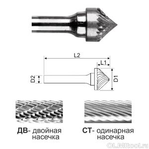 Коническая борфреза с углом 90° тип K