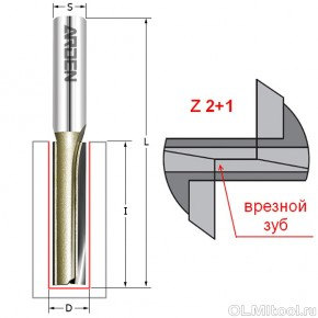 Фреза пазовая Z2+1 S=12x50 D=16x60x110 RH ARDEN 105257