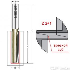 Фреза пазовая с врезным зубом Z2+1 D=20x35x90 S=12 ARDEN 105269
